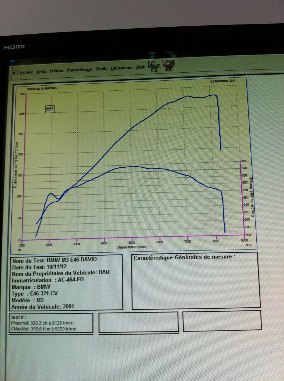 Sortie passage au banc bmwpassion chez Bayonne auto racing Img_1550-39795e0